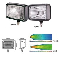 Sirius NS-1183F Flood or Spot Beam Work Lamp