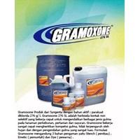 Gramoxone 276 Sl