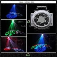 Jual Lampu disko pub pattern gobo lighting 8*10W RGBW LE005