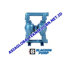 BLAGDON SERI B-50