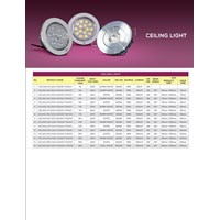 Downlight LED Ceiling Light THD001 - THD018 HILED 1