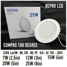 LED Panel Compas 100 Degree Repro