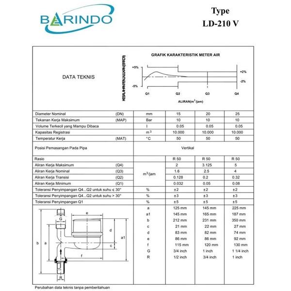 """Meter Air BARINDO LD-210V Kuningan 1/2"""""""