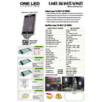 Jual Lampu Solar Pju Multi Led 84 Watt  2
