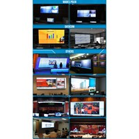 Distributor Home Theater Projector Videowall Hologram 3