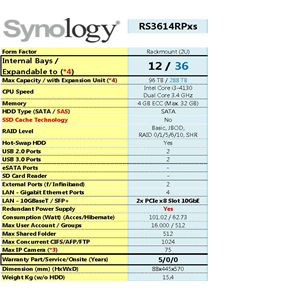 Nas Synology Rs3614rpxs