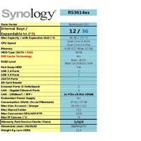Nas Synology Rs3614xs