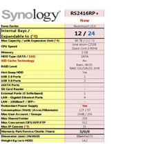 Nas Synology Rs2416rp+