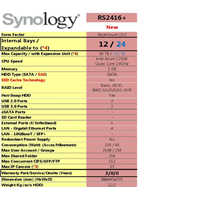Nas Synology Rs2416+