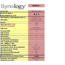 Nas Synology Rs815+