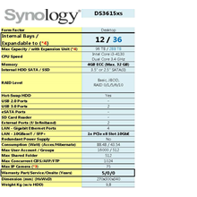 Nas Synology Ds3615xs