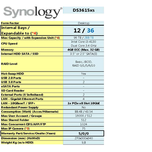 Sell Synology Nas Ds3615xs from Indonesia by PT  Trikomindo