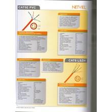 Kabel UTP Netviel Cat 5e