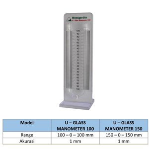 Glass U manometer