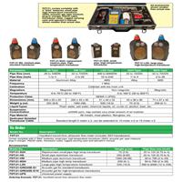 Jual Portable Ultrasonic Flow Meter 2