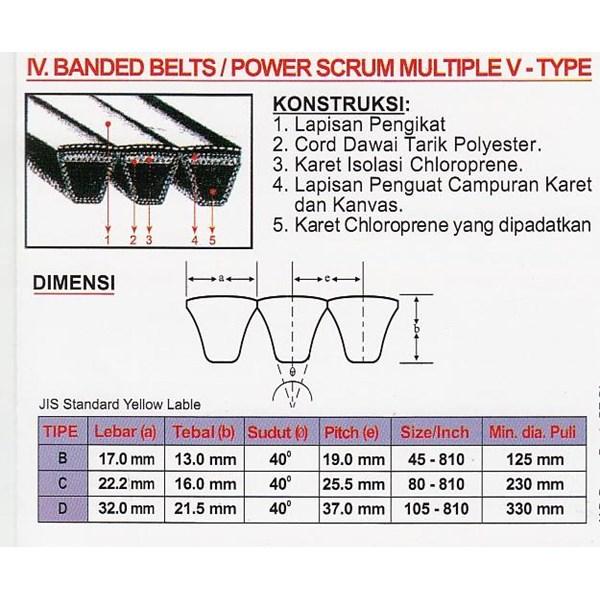 POWER SCRUM MULTIPLE V-BELTS BANDO