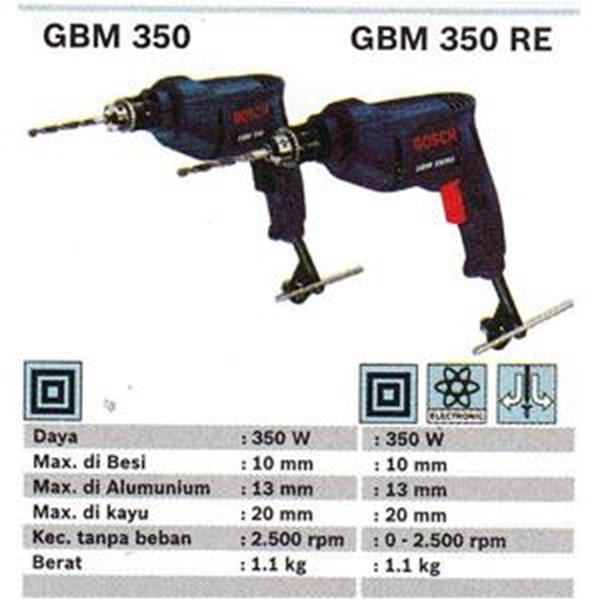Bor Listrik GBM350