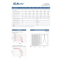 Jual Solar Panel / Solar Cell  POLY 100WP 2