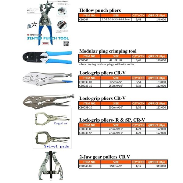 HOLLOW PUNCH PLIERS