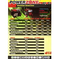 GENERATOR POWER ZONE PG1800 900WATT