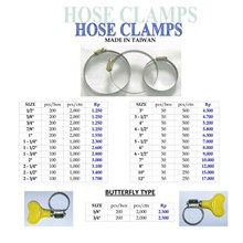 Hose clamp plus kunci