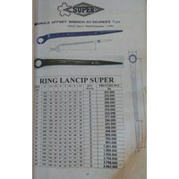 RING LANCIP 17MM SUPER