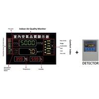 Jual Air Quality Monitor Plus Detector 2