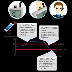 GSM Alarm Temperature Data Logger