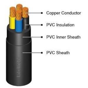 Dari Kabel Listrik Extrana NYY 2 x 6 mm² 0