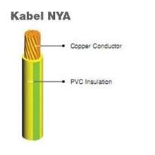 Kabel Listrik Extrana NYA 1 x 1.5  mm²