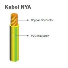 Kabel Listrik Extrana NYA 1 x 10  mm²