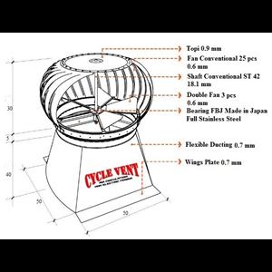 Sell turbine ventilator cyclevent non electric cv 45 18 inchi from turbine ventilator cyclevent non electric cv 45 18 inchi ccuart Gallery