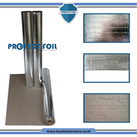 Distributor PROTECT FOIL - Paper Insulation (20220) 3