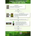 Bionano Probiotik Hayati 6