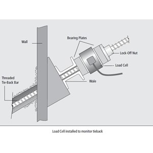 Center Hole Load Cell