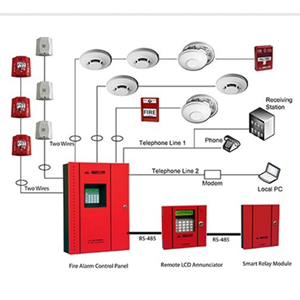 sell fire alarm conventional system from indonesia by pt