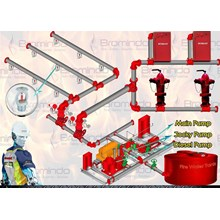INSTALLATION SERVICES FIRE INSTALLATION SPRINKLER SYSTEM PROTECTON FIRE FIRE BUILDING PRICE BARGAIN JAKARTA