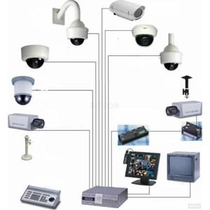 PUSAT JASA INSTALASI PEMASANGAN CCTV SECURITY CAMERA KAMERA PROTECTION SURVEILENCE SYSTEM HARGA MURAH JAKARTA By PT. Jaya Putra Multiguna