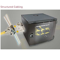 Structured Cabling 1