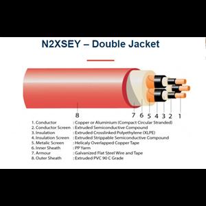 Kabel Jembo N2XSEY