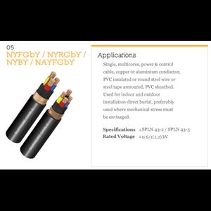 Kabel NYFGBY Supreme