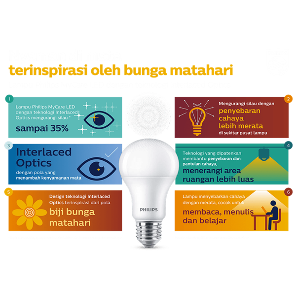 Philips LED Bulb MyCare 6W CDL or WW E27