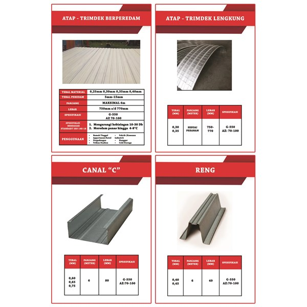 Sell Insulated Galvalume Roofing