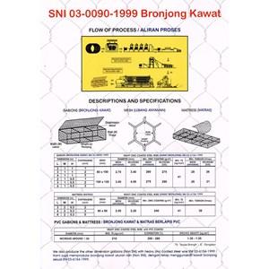 Kawat bronjong uk. 2 x 1 x 0.5 M; 8 x 10 cm; 3 mm; 4 mm