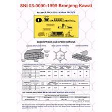 Kawat bronjong uk. 3 x 1 x 0.5 M; 10 x 12 cm; 3 mm; 4 mm