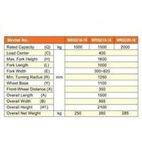 Jual Hand Stacker Manual DALTON Kapasitas 1 sampai 2 Ton Tinggi 1.6 Meter 2
