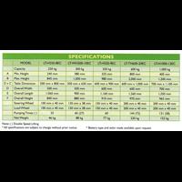 Distributor Scissor Lift Table OPK Inter Corporation Kapasitas 150 Kg sampai 1 Ton 3