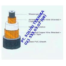 Kabel Listrik Kabel Coaxial 2 x 35 mm untuk penangkal petir