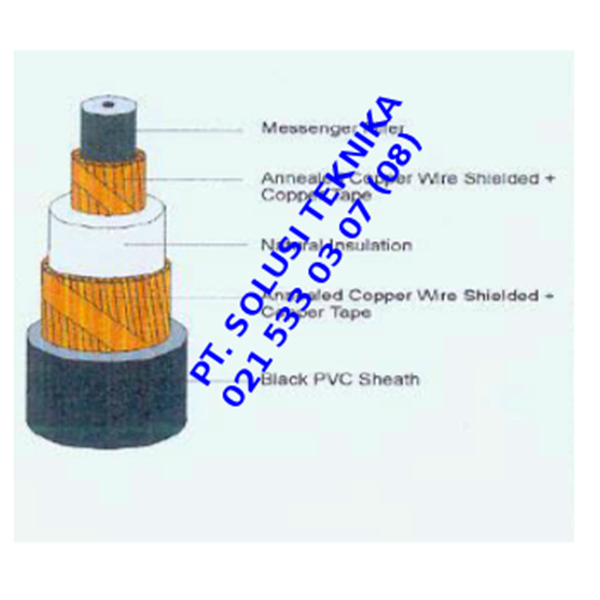 Coaxial cable 2 x 35 mm for lightning rod
