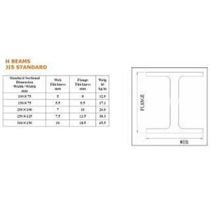 Dari Besi H Beam 125 x 125 x 6.5 x 9 mm x 12 m 9